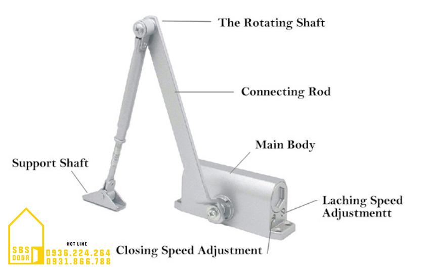 cấu tạo tay đẩy hơi